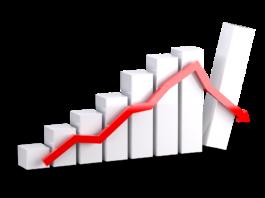 Mercado financeiro 'balança' por conta de variante do coronavírus