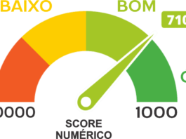 Como aumentar o Score de Crédito em 2021 com atitudes simples